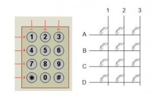 Gambar 2. Keypad matrik